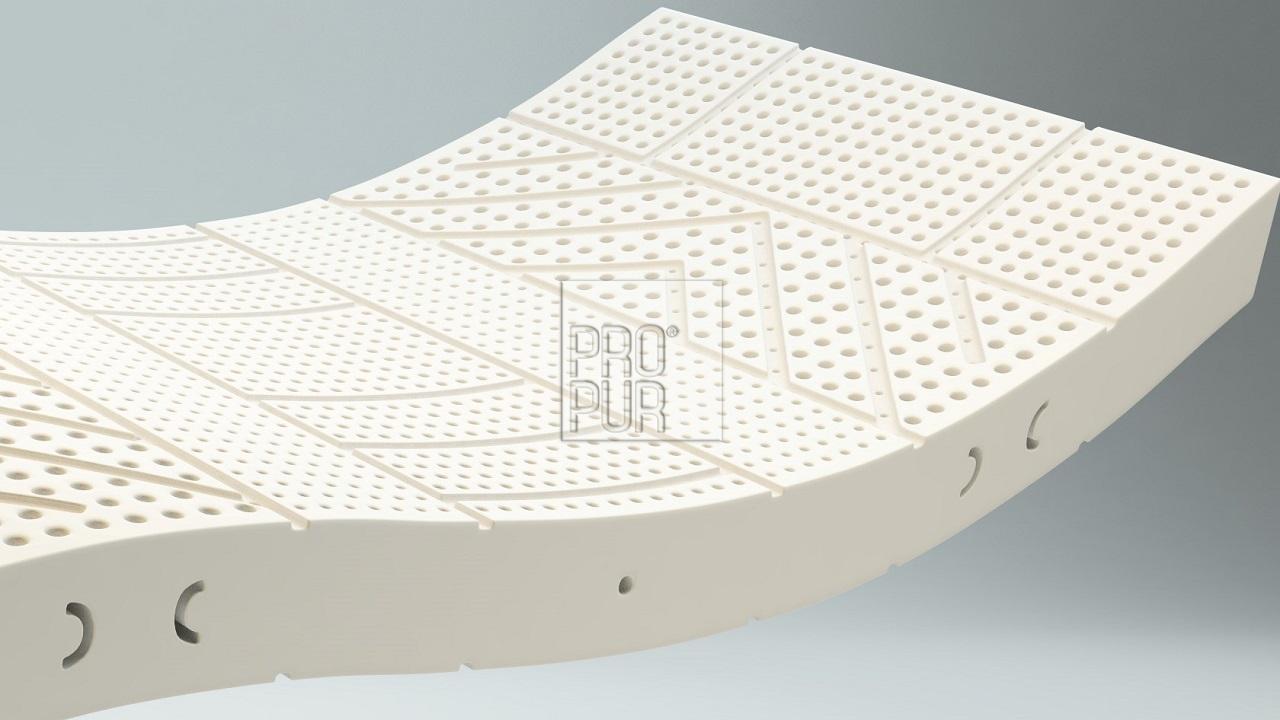 Obrázek produktu: files/1latexco-matrace-7zone-multinatural-prirodni-latex2.jpg