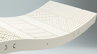 Obrázek produktu: files/1latexco-matrace-7zone-multinatural-prirodni-latex.jpg
