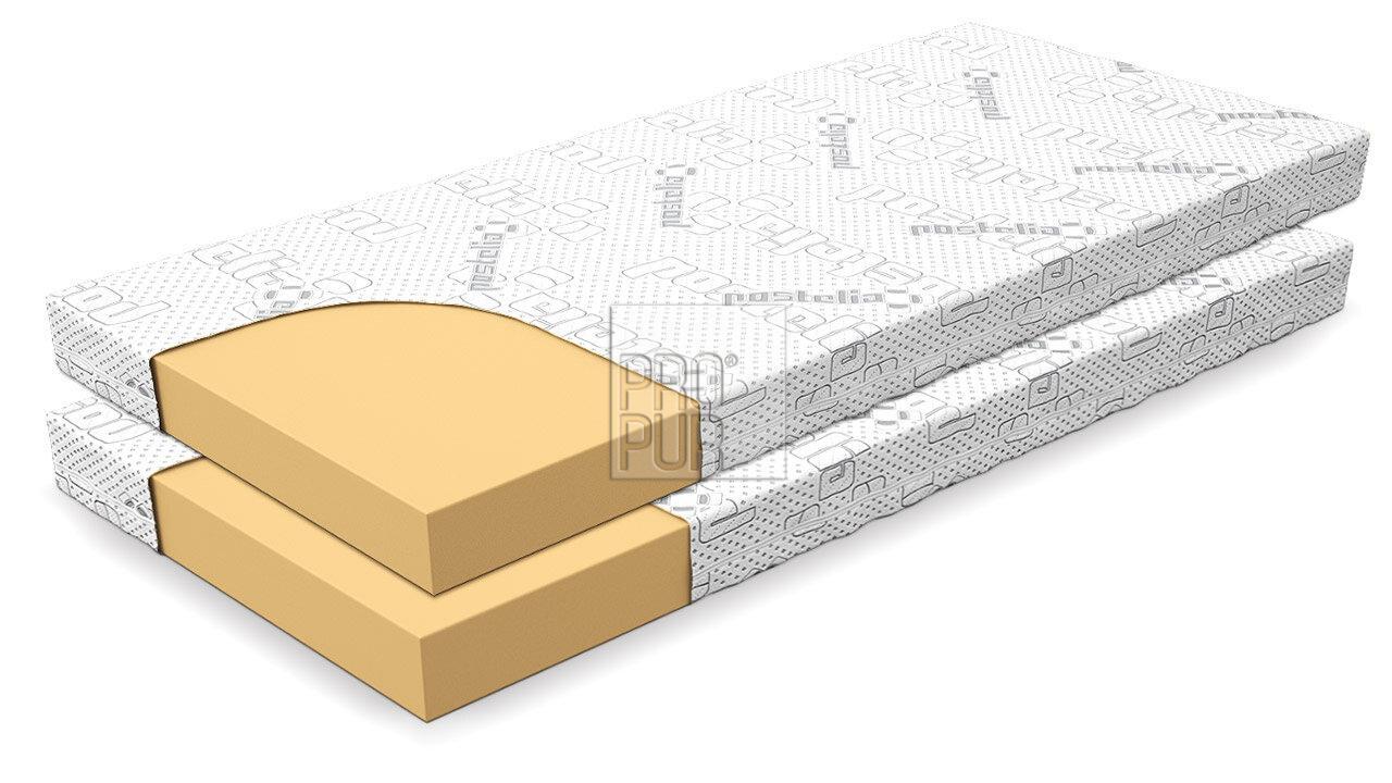 Obrázek produktu: files/1zdravotni-matrace-easy-sofa-bok.jpg