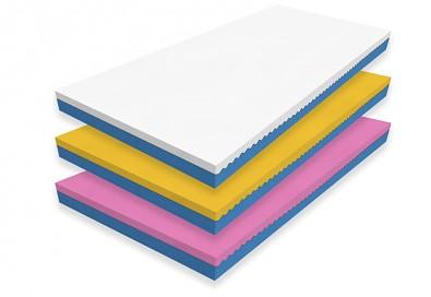 Obrázek produktu: files/1zdravotni-matrace-visco-komfort-sofa-hard-medium-sof-pohled-final.jpg