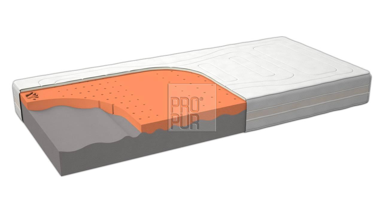 Obrázek produktu: files/1zdravotni-matrace-z-visco-pametove-peny-avena-hard-032.jpg