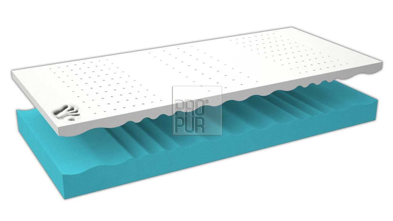 Obrázek produktu: files/1zdravotni-matrace-z-visco-pametove-peny-avena-soft-05.jpg
