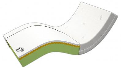 Obrázek produktu: files/1zdravotni-matrace-z-visco-pametove-peny-de-luxe-soft-02.jpg