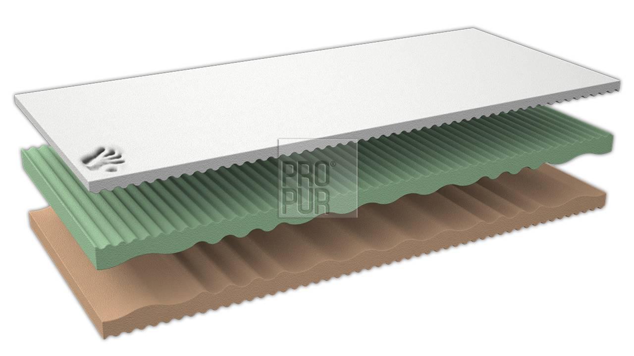 Obrázek produktu: files/1zdravotni-matrace-z-visco-pametove-peny-komfort-duo-hard-05.jpg