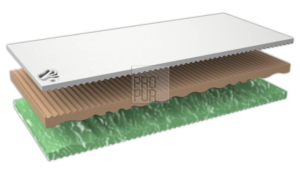 Obrázek produktu: files/1zdravotni-matrace-z-visco-pametove-peny-komfort-duo-soft-05.jpg