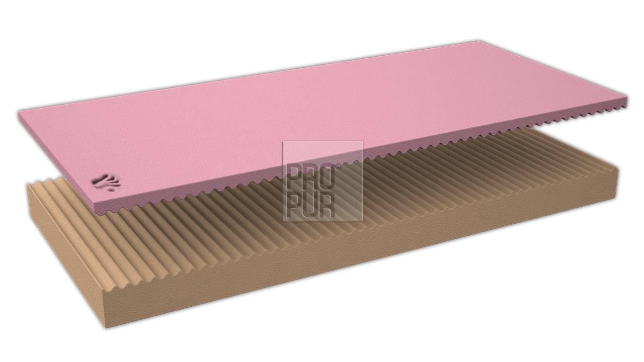 Obrázek produktu: files/1zdravotni-matrace-z-visco-pametove-peny-komfort-medium-05.jpg