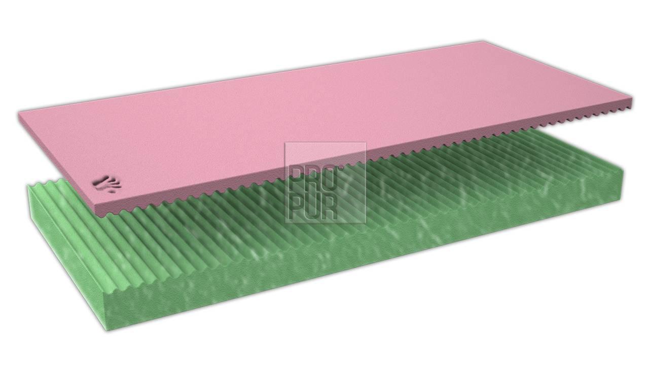 Obrázek produktu: files/1zdravotni-matrace-z-visco-pametove-peny-komfort-soft-05.jpg