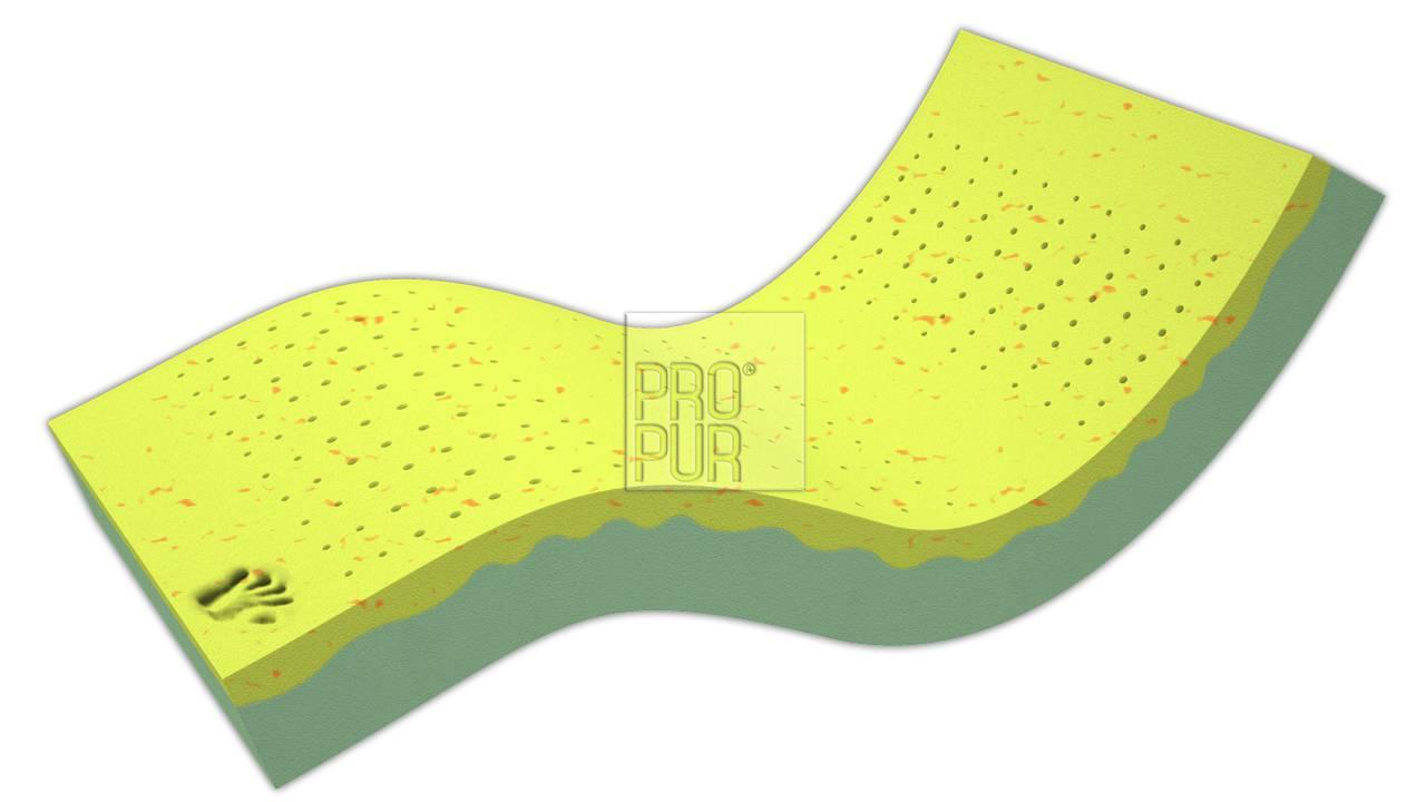 Obrázek produktu: files/1zdravotni-matrace-z-visco-pametove-peny-yoga-hard-01.jpg