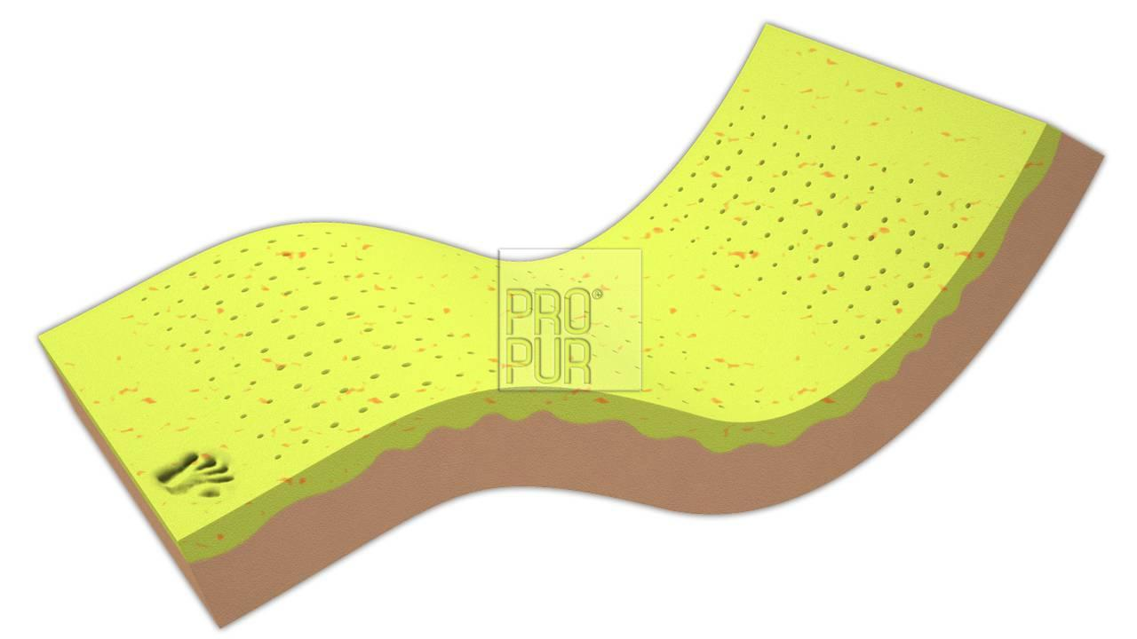 Obrázek produktu: files/1zdravotni-matrace-z-visco-pametove-peny-yoga-medium-01.jpg