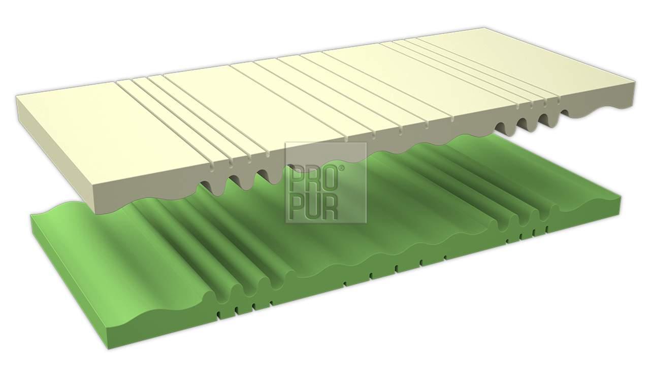 Obrázek produktu: files/1zdravotni-matrace-ze-studene-peny-duocell-05.jpg