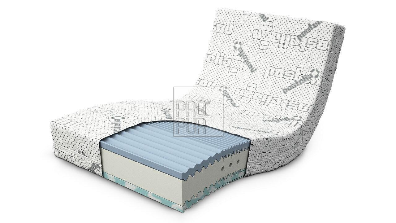 Obrázek produktu: files/2triomed1.jpg