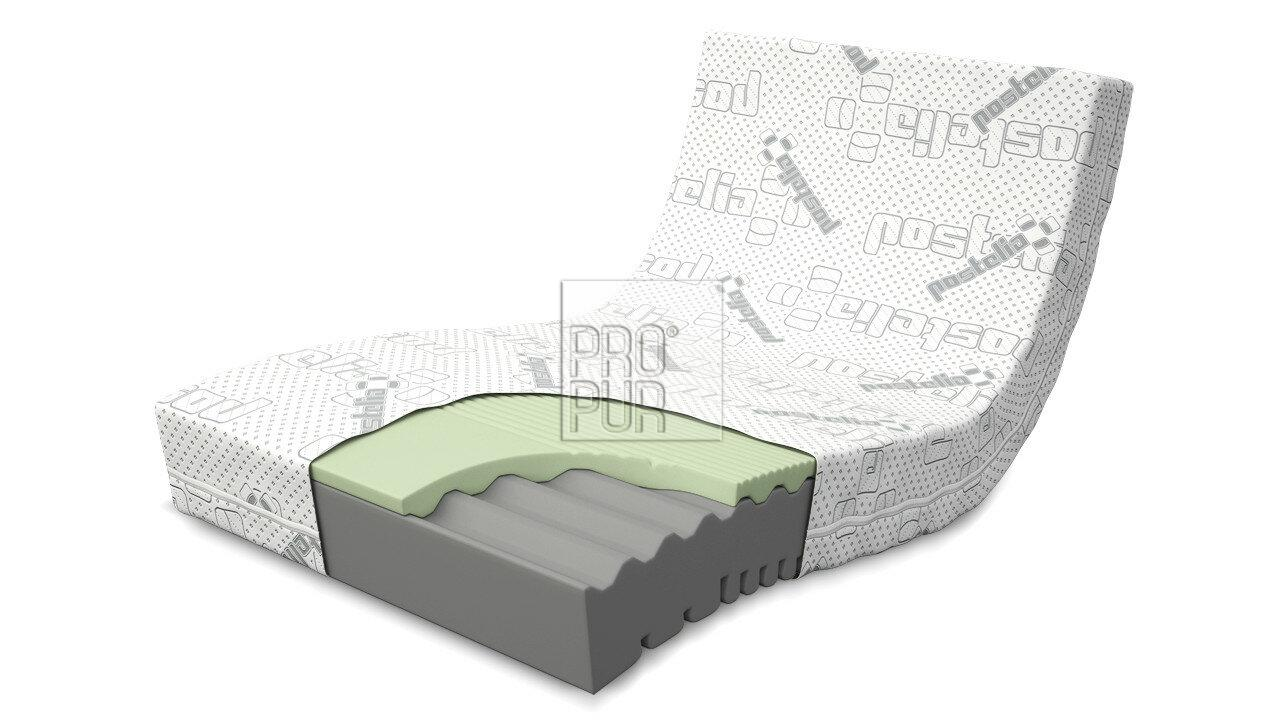 Obrázek produktu: files/2viscoflexi0003.jpg