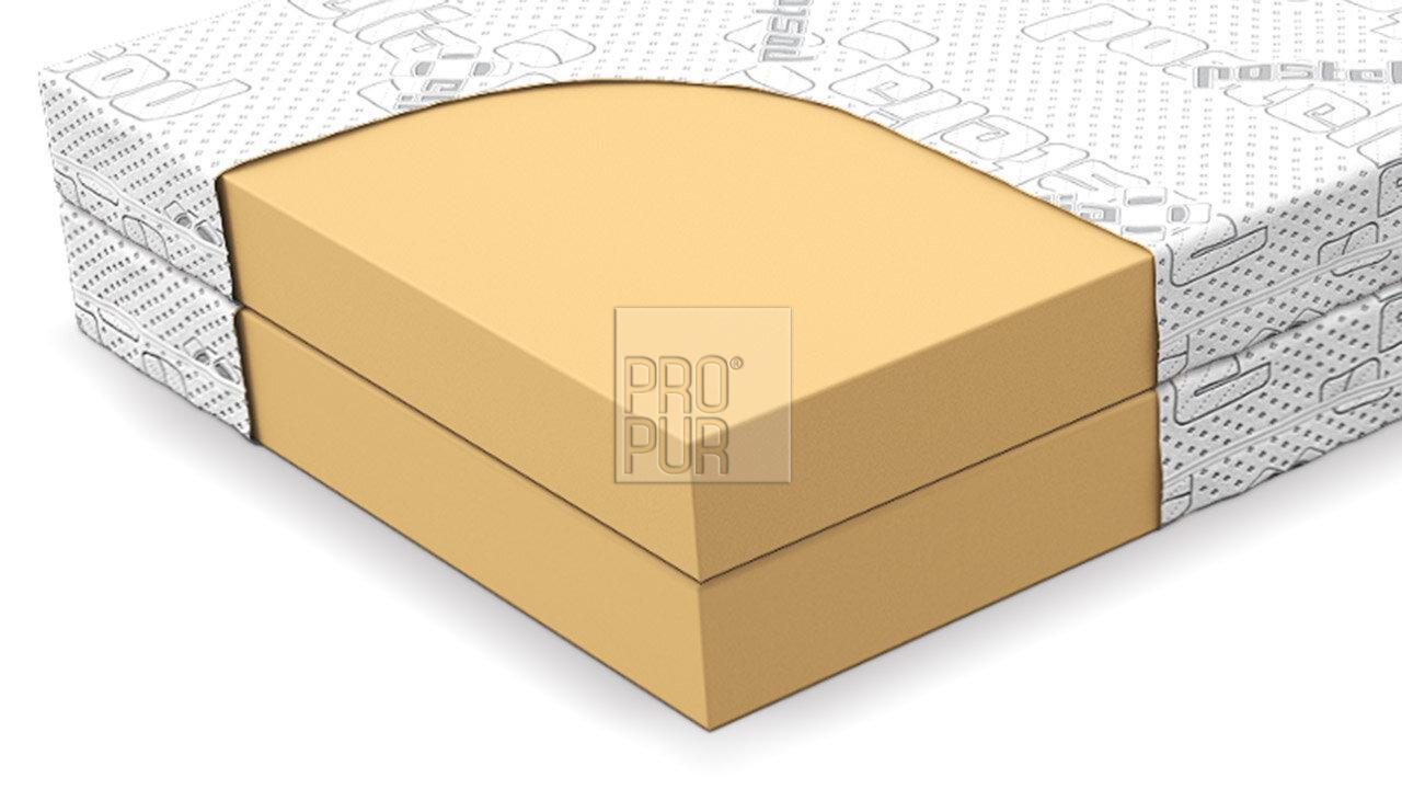 Obrázek produktu: files/2zdravotni-matrace-easy-sofa-detail2.jpg