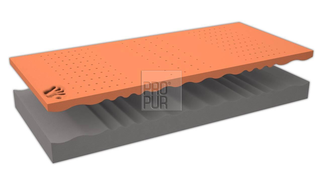 Obrázek produktu: files/2zdravotni-matrace-z-visco-pametove-peny-avena-hard-052.jpg