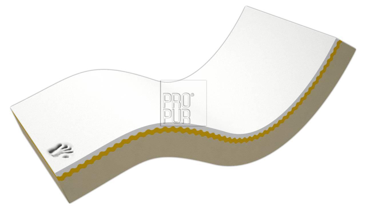Obrázek produktu: files/2zdravotni-matrace-z-visco-pametove-peny-de-luxe-hard-014.jpg