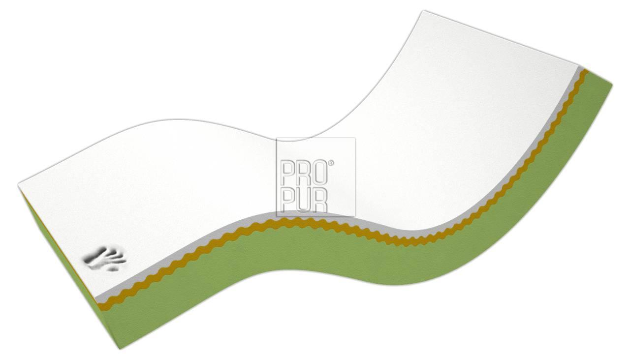 Obrázek produktu: files/2zdravotni-matrace-z-visco-pametove-peny-de-luxe-soft-01.jpg
