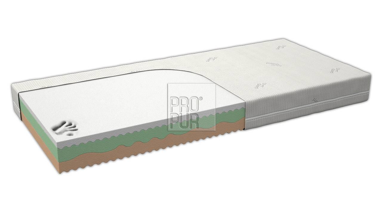 Obrázek produktu: files/2zdravotni-matrace-z-visco-pametove-peny-komfort-duo-hard-03.jpg