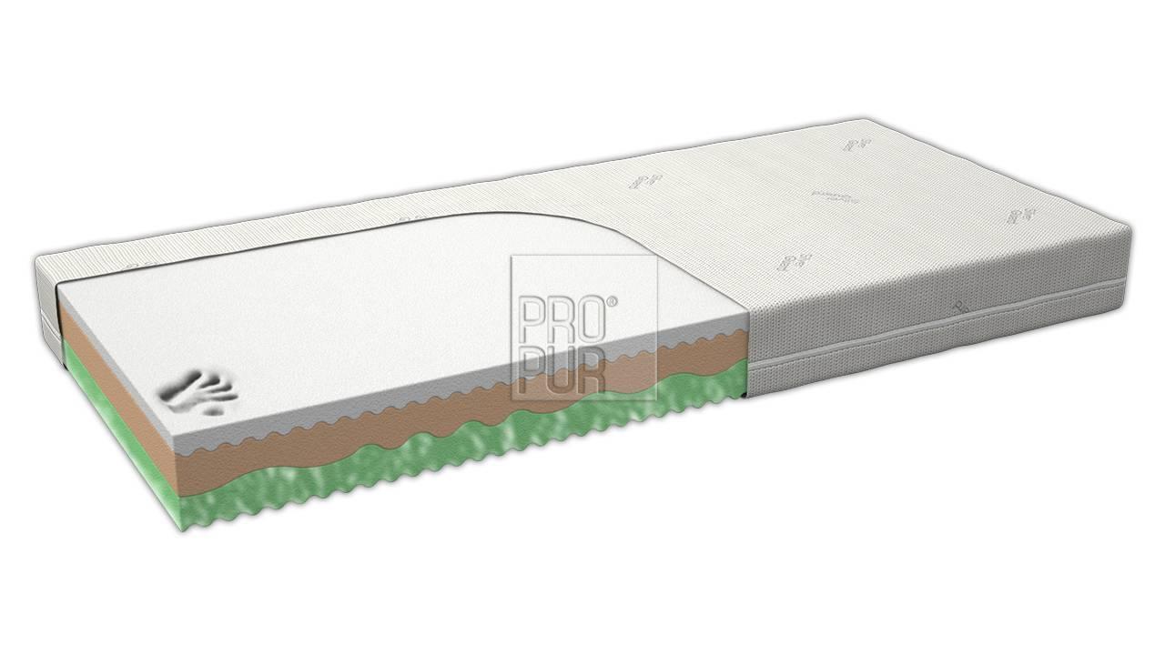 Obrázek produktu: files/2zdravotni-matrace-z-visco-pametove-peny-komfort-duo-soft-03.jpg