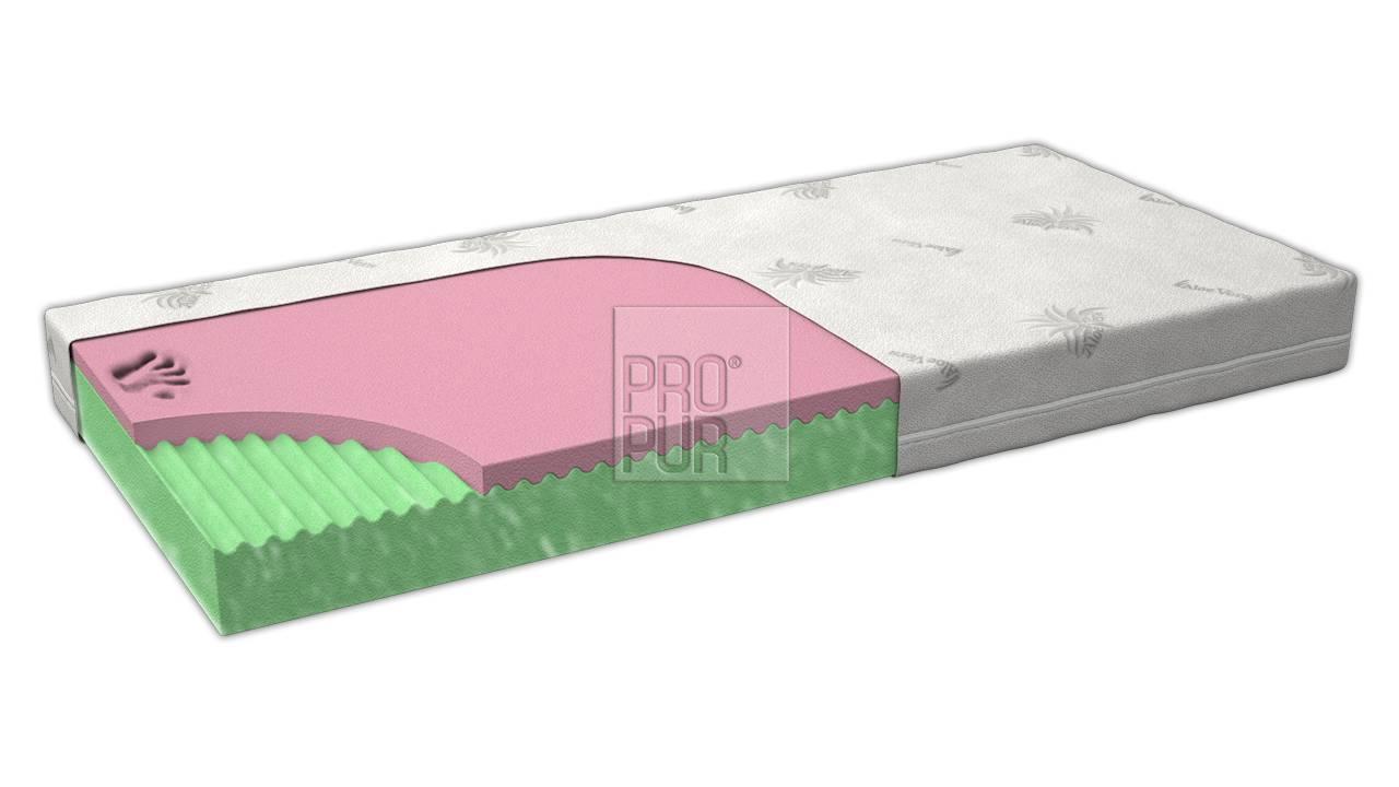 Obrázek produktu: files/2zdravotni-matrace-z-visco-pametove-peny-komfort-soft-03.jpg