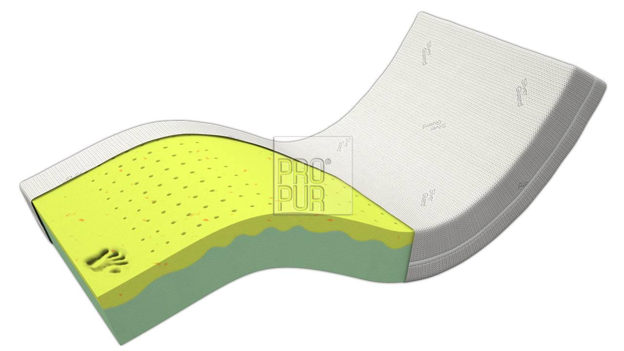 Obrázek produktu: files/2zdravotni-matrace-z-visco-pametove-peny-yoga-hard-02.jpg