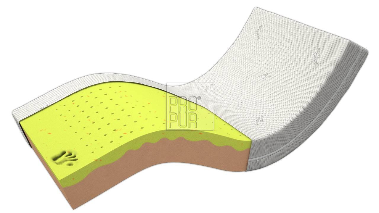 Obrázek produktu: files/2zdravotni-matrace-z-visco-pametove-peny-yoga-medium-02.jpg