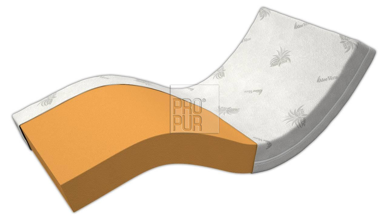 Obrázek produktu: files/2zdravotni-matrace-ze-studene-peny-naturalis-easy-plus.jpg