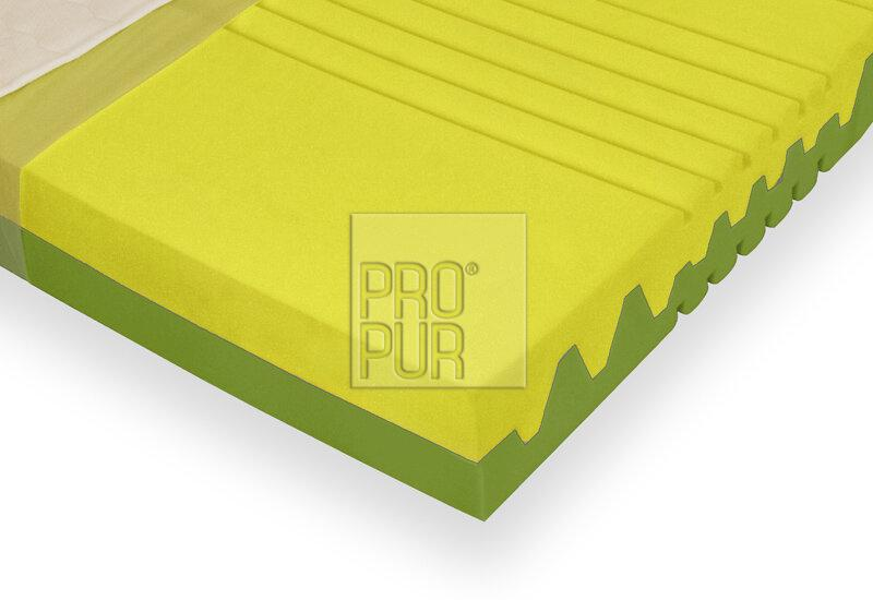 Obrázek produktu: files/3matrace-duet-detail.jpg