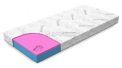 Obrázek produktu: files/3zdravotni-detska-matrace-visco-komfort-junior-bok-03.jpg
