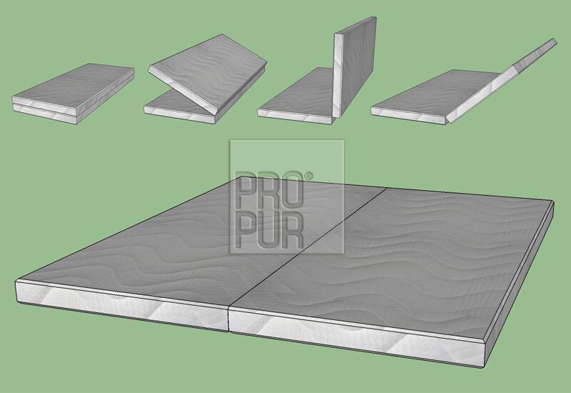 Obrázek produktu: files/3zdravotni-matrace-easy-sofa-rozlozeni.jpg