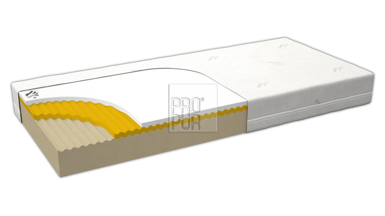 Obrázek produktu: files/3zdravotni-matrace-z-visco-pametove-peny-de-luxe-hard-034.jpg