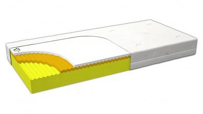Obrázek produktu: files/3zdravotni-matrace-z-visco-pametove-peny-de-luxe-medium-03.jpg