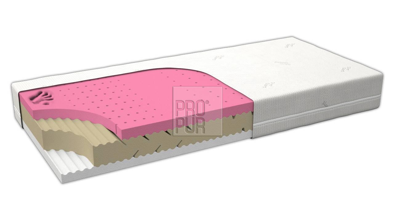 Obrázek produktu: files/3zdravotni-matrace-z-visco-pametove-peny-duo-extra-hard-03.jpg