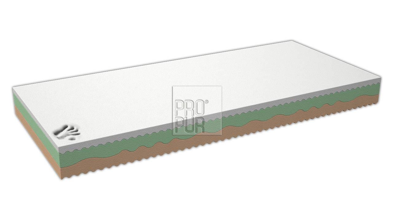 Obrázek produktu: files/3zdravotni-matrace-z-visco-pametove-peny-komfort-duo-hard-04.jpg