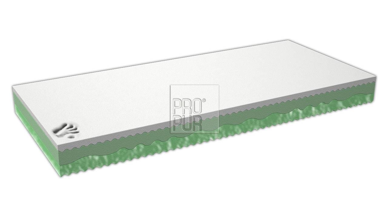 Obrázek produktu: files/3zdravotni-matrace-z-visco-pametove-peny-komfort-duo-medium-04.jpg