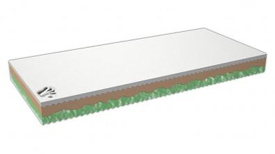 Obrázek produktu: files/3zdravotni-matrace-z-visco-pametove-peny-komfort-duo-soft-04.jpg