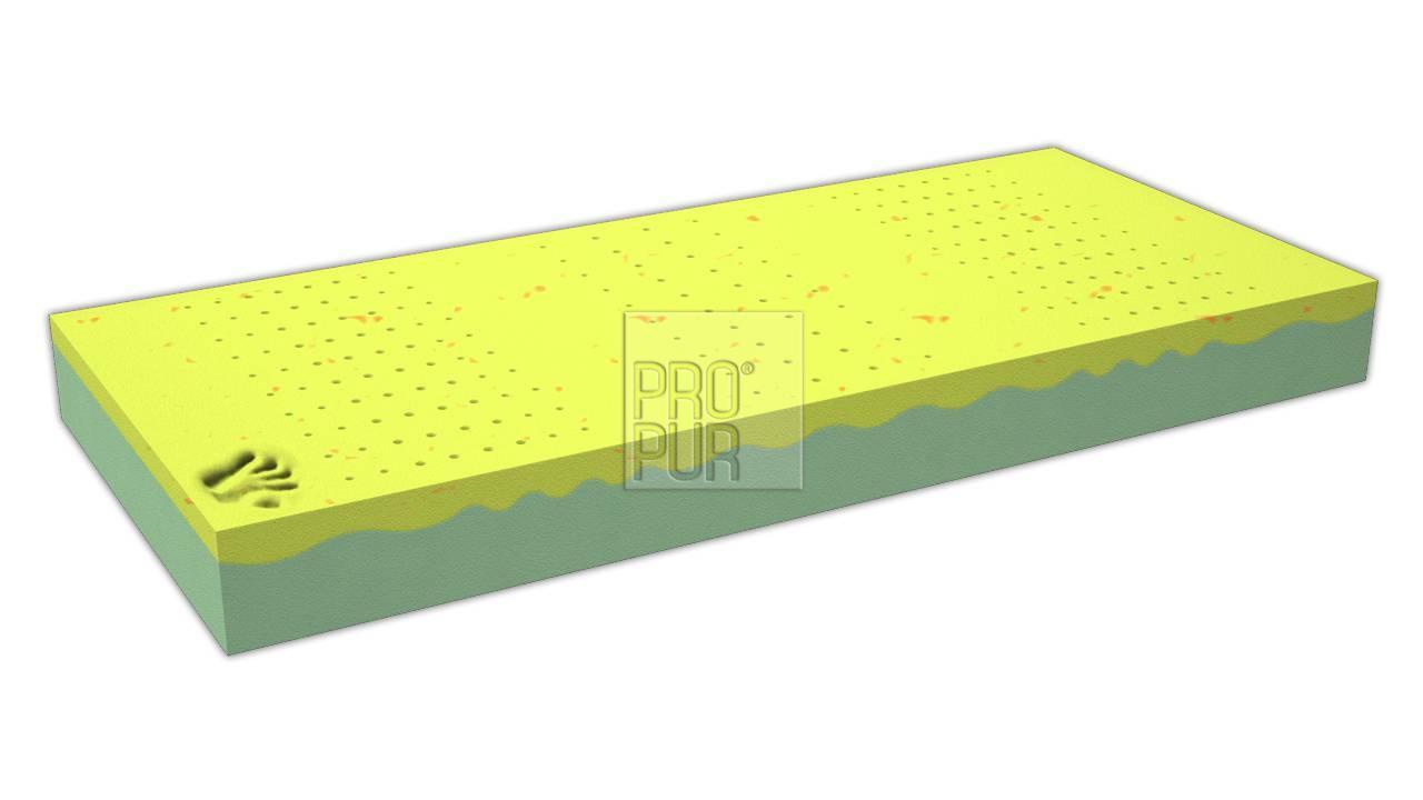 Obrázek produktu: files/3zdravotni-matrace-z-visco-pametove-peny-yoga-hard-04.jpg