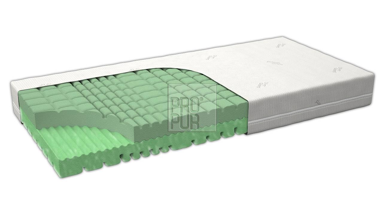 Obrázek produktu: files/3zdravotni-matrace-ze-studene-peny-bonte-duo-03.jpg