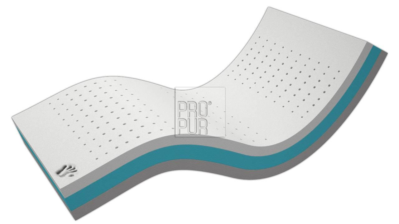Obrázek produktu: files/4zdravotni-matrace-z-visco-pametove-peny-bonell-medium-01.jpg