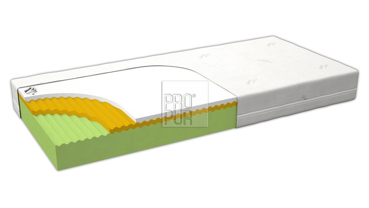 Obrázek produktu: files/4zdravotni-matrace-z-visco-pametove-peny-de-luxe-soft-03.jpg