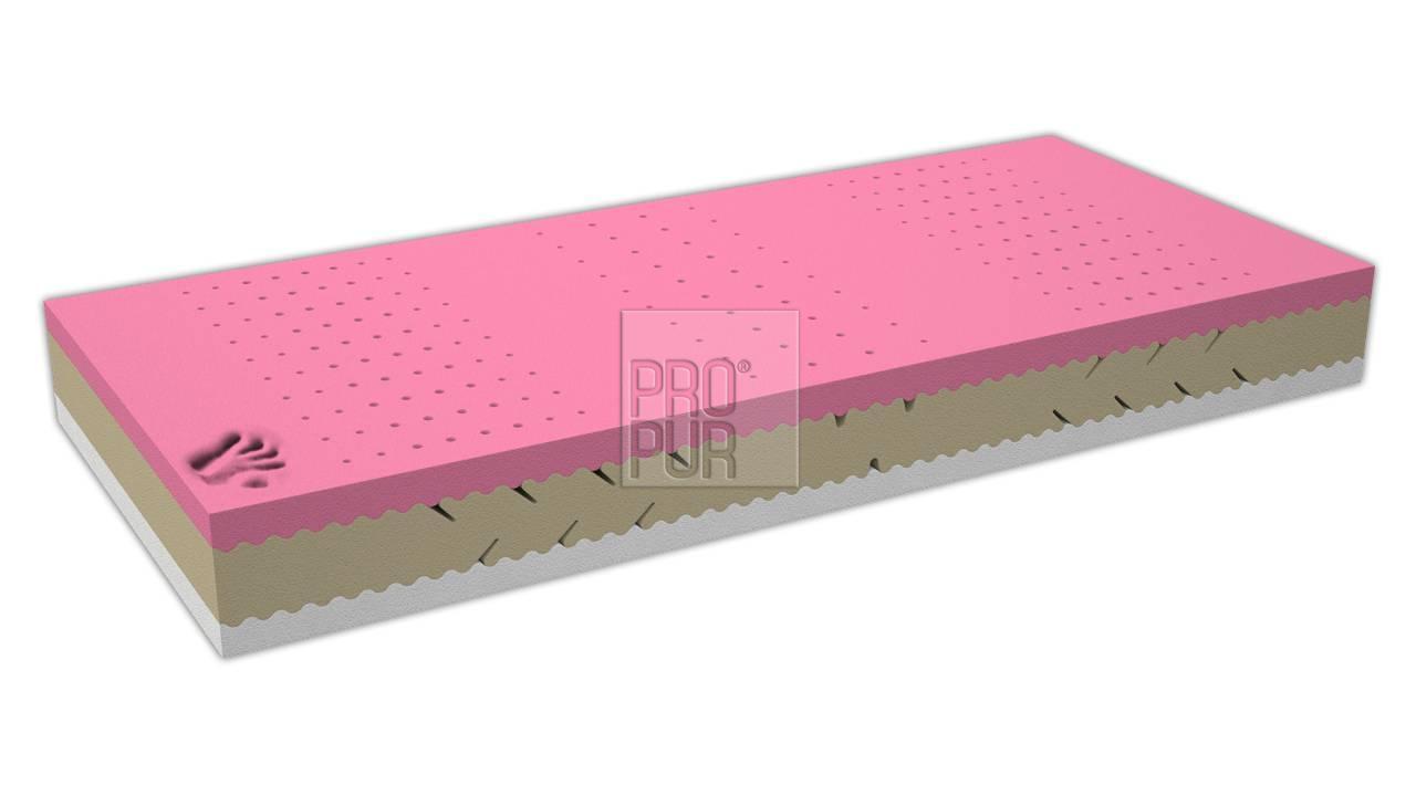 Obrázek produktu: files/4zdravotni-matrace-z-visco-pametove-peny-duo-extra-hard-04.jpg