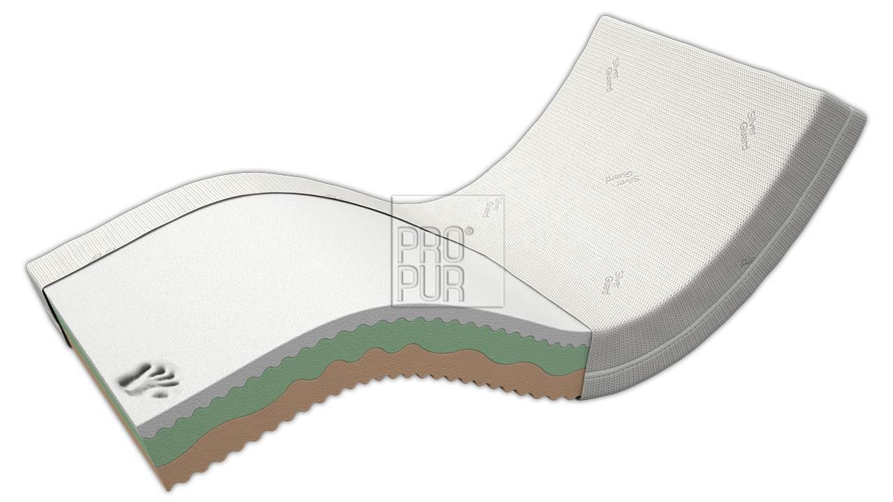 Obrázek produktu: files/4zdravotni-matrace-z-visco-pametove-peny-komfort-duo-hard-02.jpg