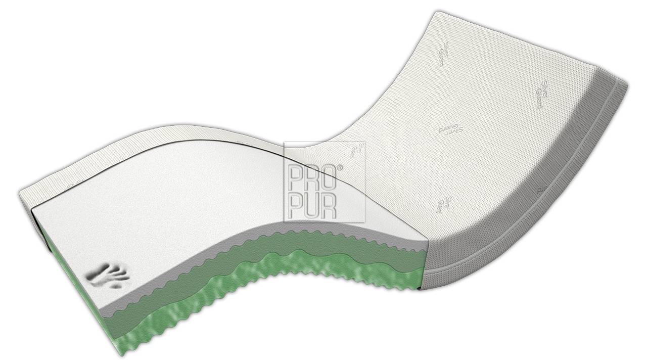 Obrázek produktu: files/4zdravotni-matrace-z-visco-pametove-peny-komfort-duo-medium-02.jpg