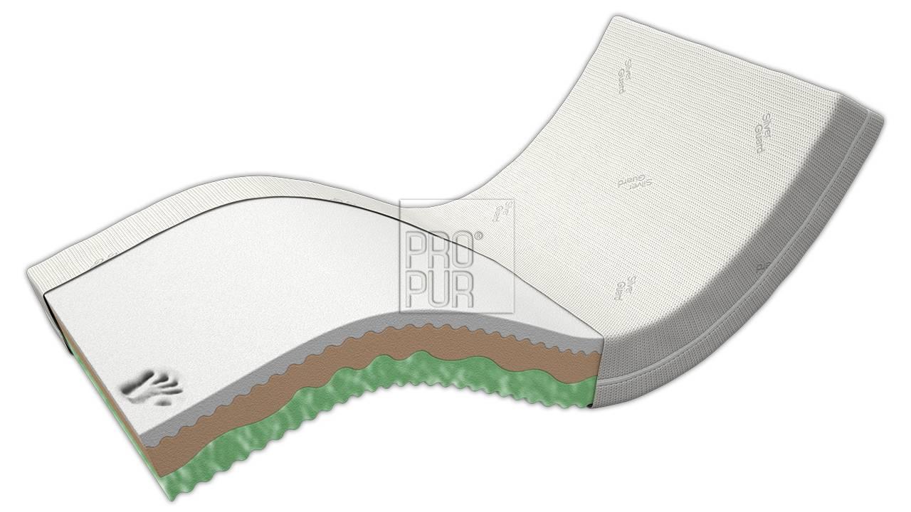 Obrázek produktu: files/4zdravotni-matrace-z-visco-pametove-peny-komfort-duo-soft-02.jpg