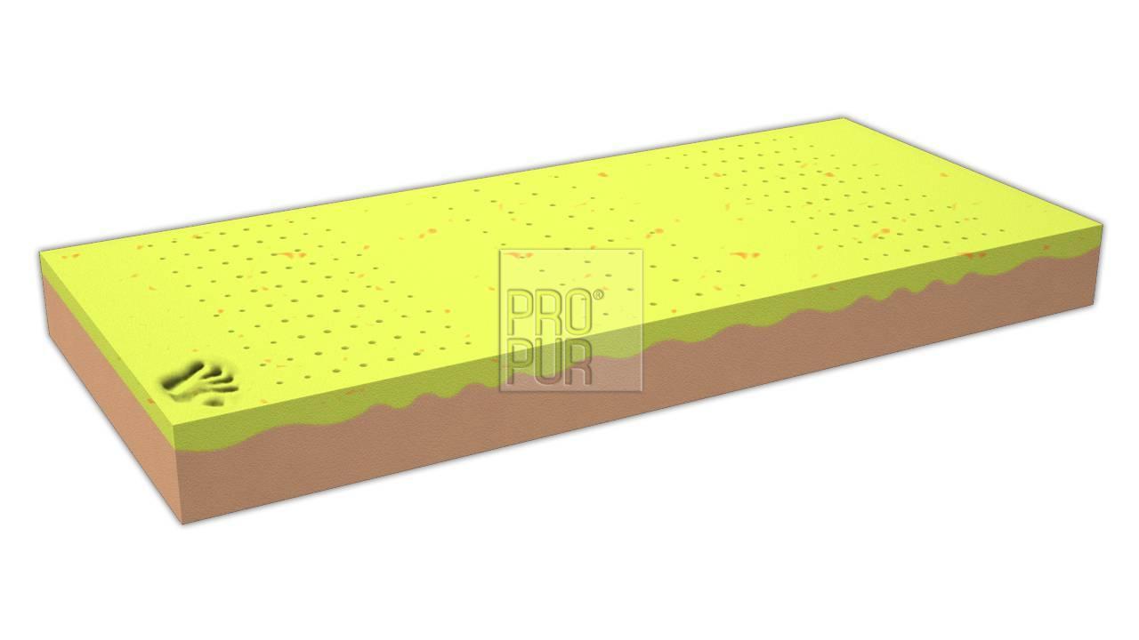 Obrázek produktu: files/4zdravotni-matrace-z-visco-pametove-peny-yoga-medium-04.jpg