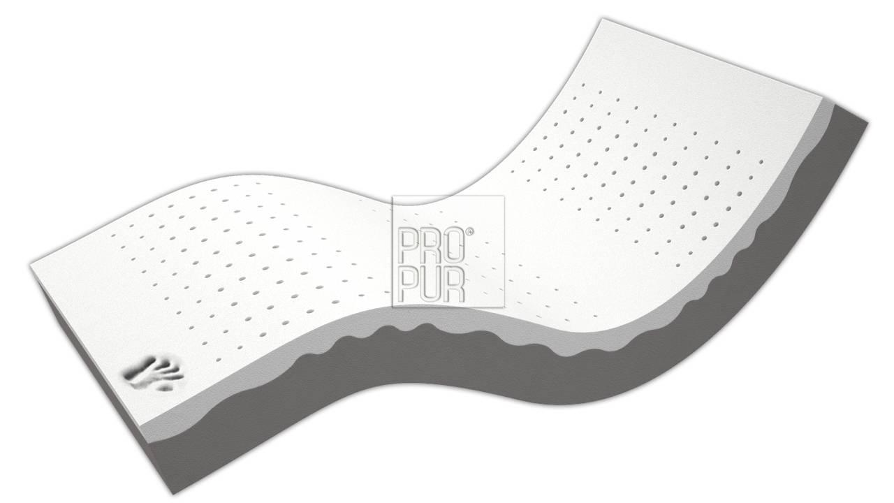 Obrázek produktu: files/5zdravotni-matrace-z-visco-pametove-peny-avena-medium-01.jpg