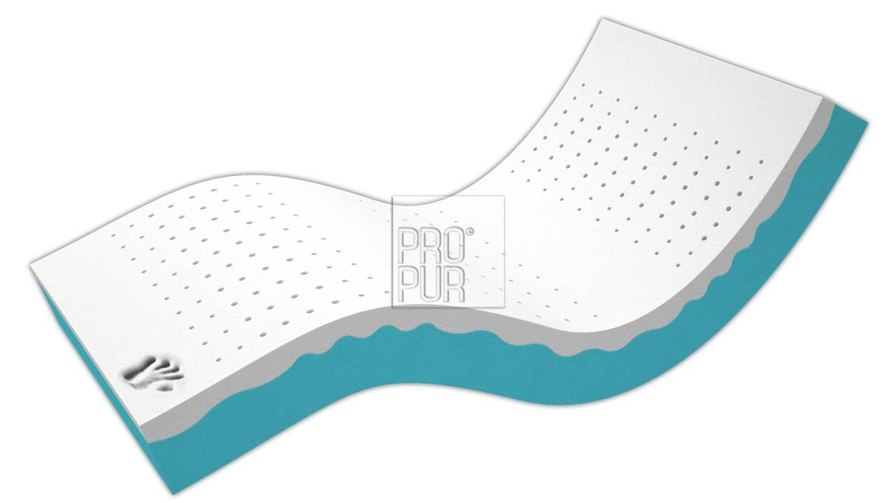 Obrázek produktu: files/5zdravotni-matrace-z-visco-pametove-peny-avena-soft-01.jpg