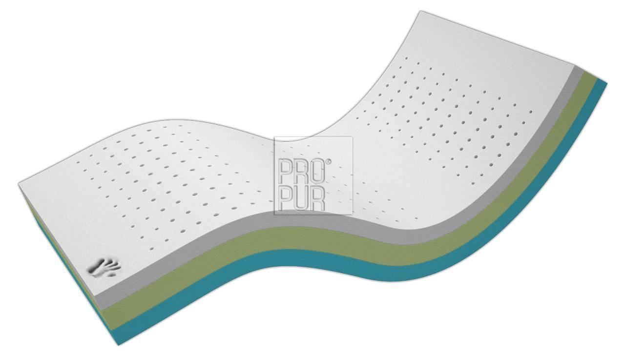 Obrázek produktu: files/5zdravotni-matrace-z-visco-pametove-peny-bonell-soft-01.jpg