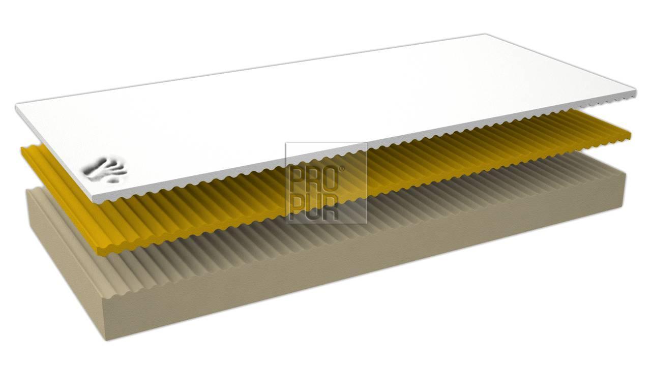 Obrázek produktu: files/5zdravotni-matrace-z-visco-pametove-peny-de-luxe-hard-054.jpg