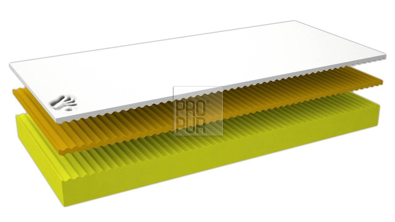 Obrázek produktu: files/5zdravotni-matrace-z-visco-pametove-peny-de-luxe-medium-05.jpg