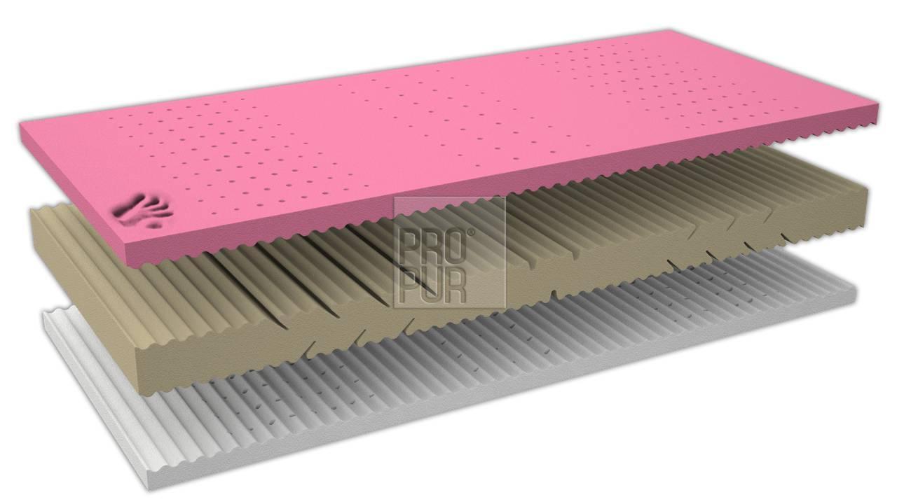 Obrázek produktu: files/5zdravotni-matrace-z-visco-pametove-peny-duo-extra-hard-05.jpg